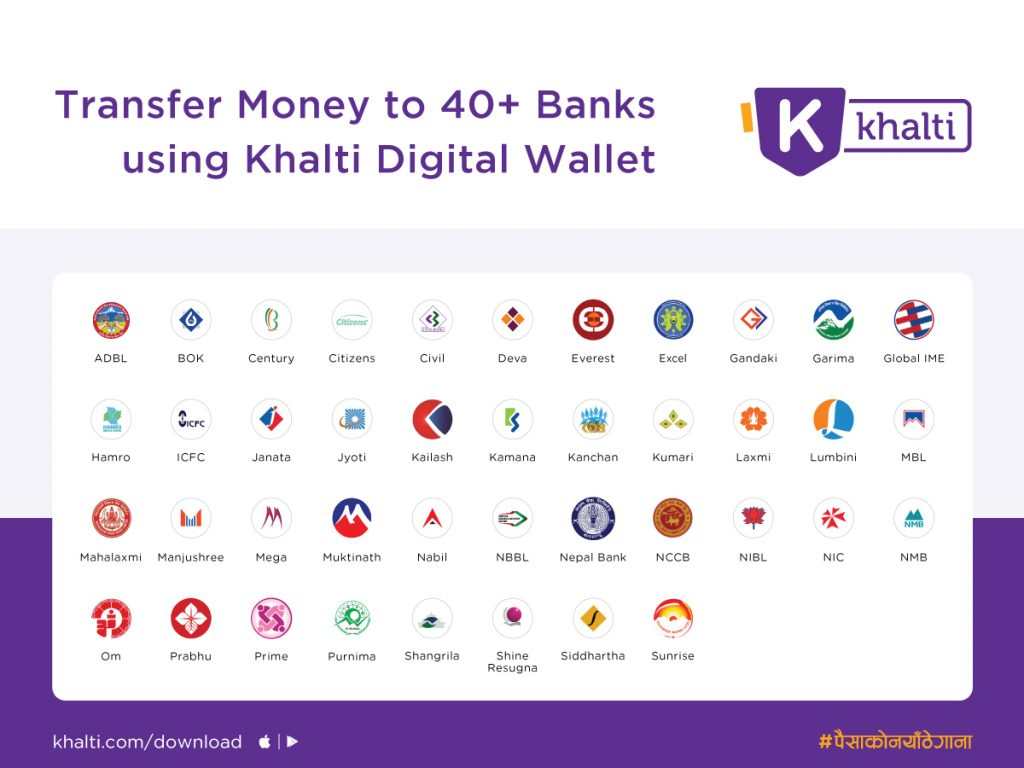 Khalti wallet to bank money transfer _Send Money to 40 over banks