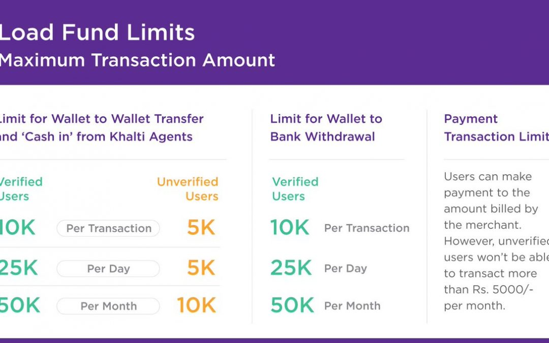 Khalti Transaction Limit (Notice)